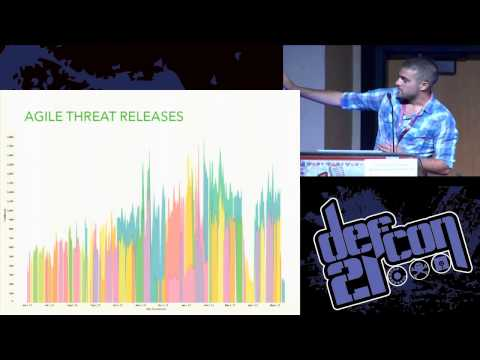 Defcon 21 - DragonLady: An Investigation of SMS Fraud Operations in Russia