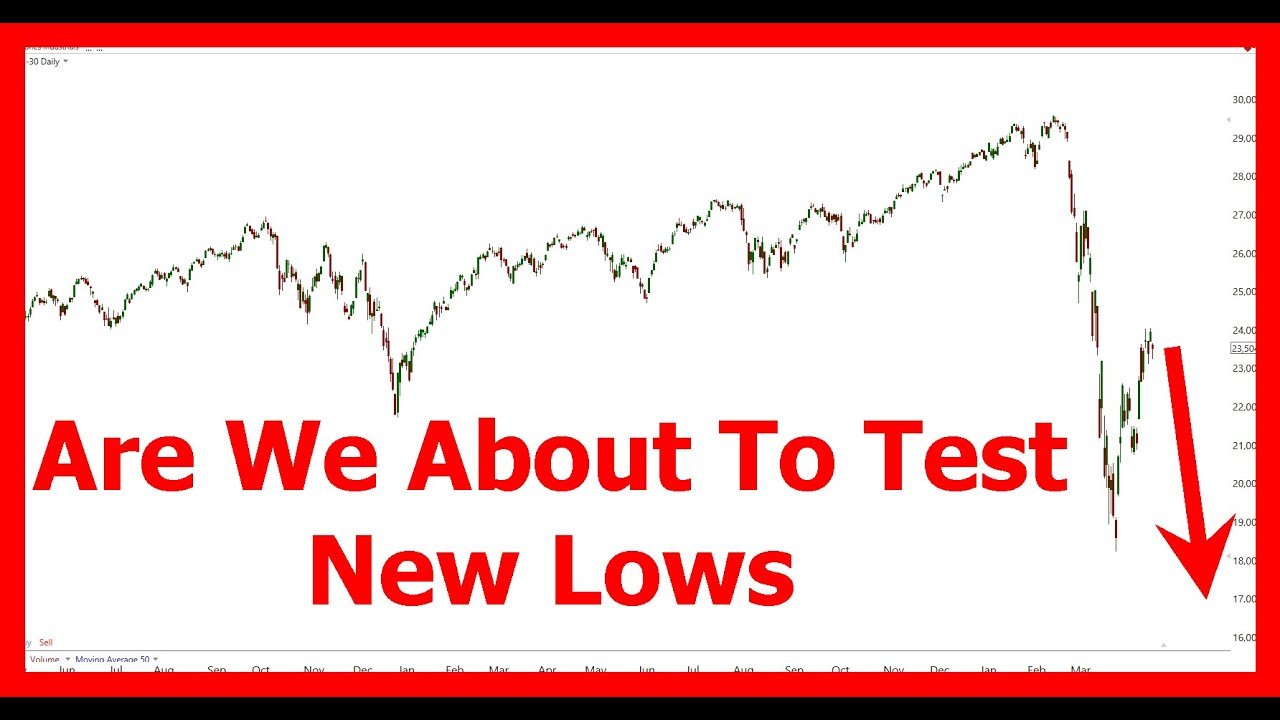 Dow Jones Industrial Average - SP500 Technical Analysis | Are We Are About To Test New Lows