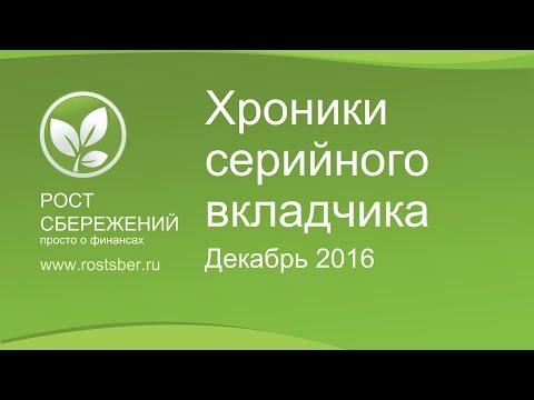 Публичное акционерное общество Татфондбанк
