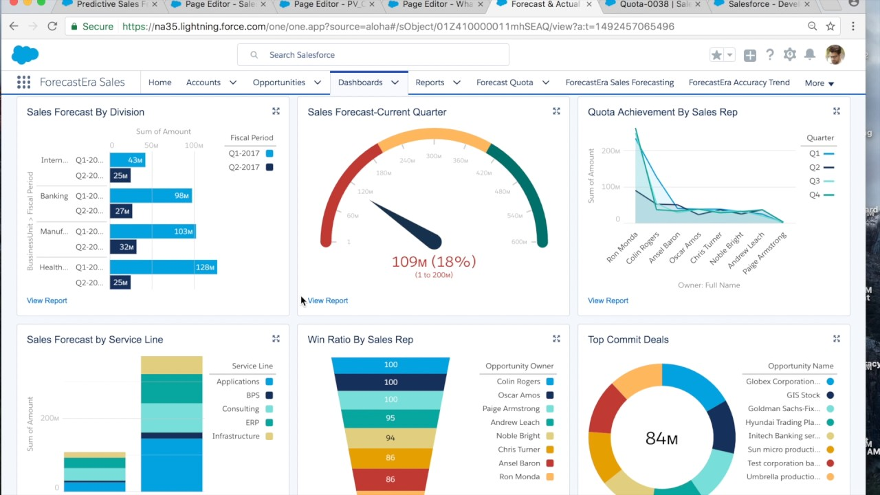 Sales forecasting Overview Salesforce - YouTube