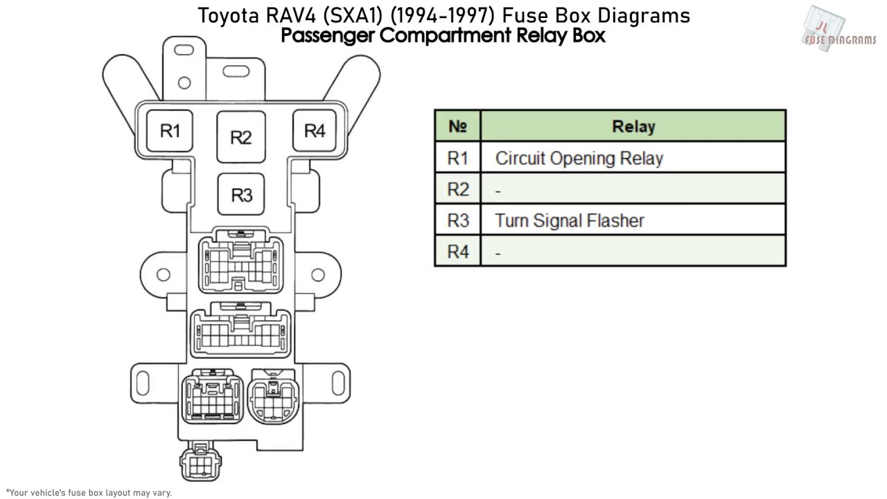 Toyota RAV4 (SXA1) (1994-1997) Fuse Box Diagrams - YouTube | 1997 Toyota Rav4 Fuse Box Chart |  | YouTube