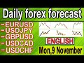 Calendário Econômico 📊 (para iniciantes) Forex e Opções ...