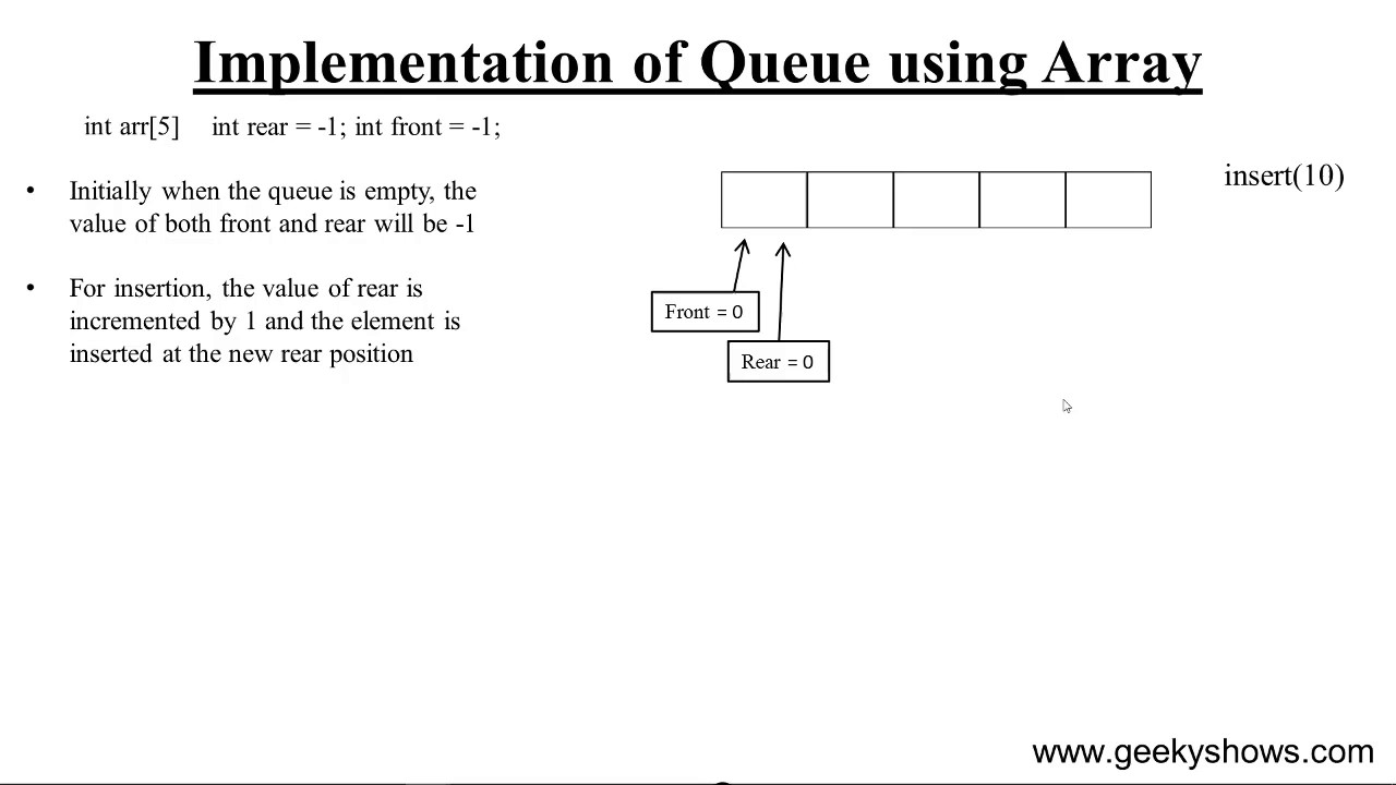 DATA STRUCTURE IN HINDI PDF DOWNLOAD