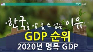 GDP 순위 2020년(2020년 IMF 추정 명목GDP 기준)