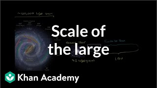 Scale of the large | Scale of the universe | Cosmology & Astronomy | Khan Academy