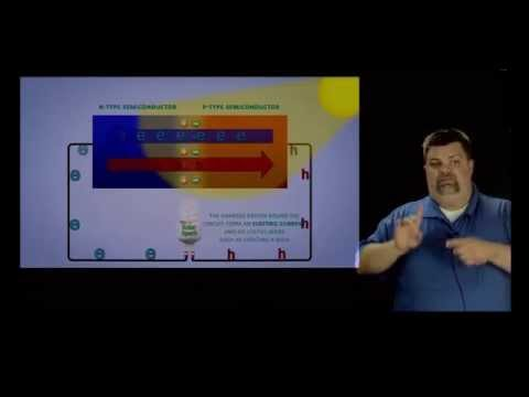 Physics - Solar Cells - Photovoltaics Made Simple