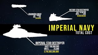 How much did the ENTIRE Imperial Navy cost?   Star Wars Legends Lore