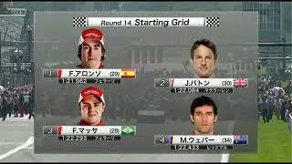 2010 F1 スターティンググリッド紹介 (イタリア,アブダビGP)