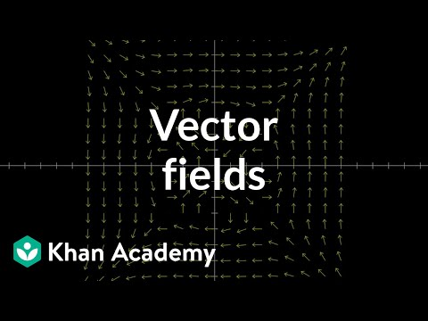 Vector fields, introduction | Multivariable calculus | Khan