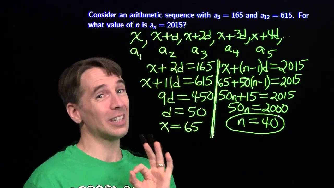 Mini #56 - Arithmetic Sequences | MATHCOUNTS