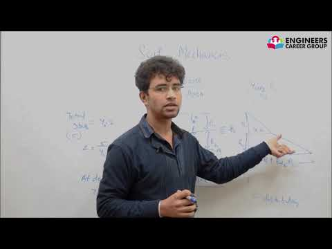 Stresses in Soil and its Distribution | CE | GATE Coaching in Chandigarh