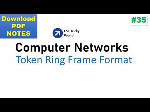 Computer Networks  Token Ring   Token Ring Frame Format  GATE  NET  CSE