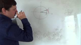 Алгебра 10 класс. 22 сентября. Числовая окружность #8 координаты точек 2