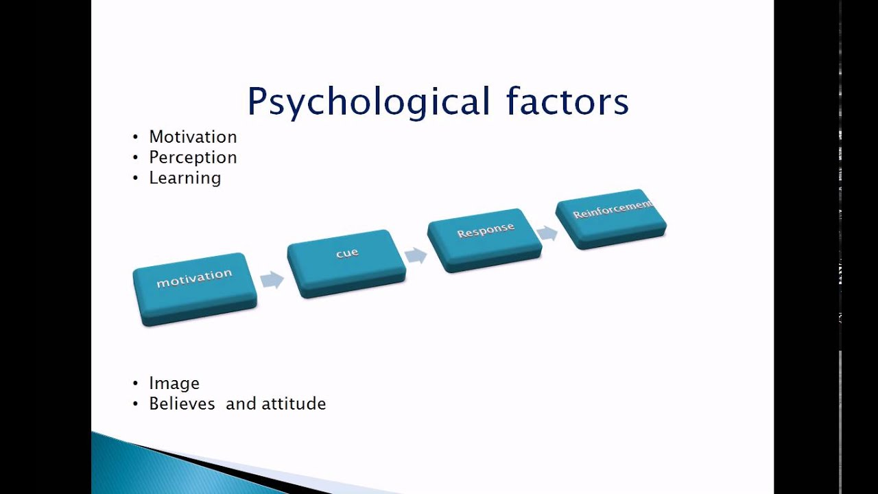psychological factors affecting learning Second language acquisition psychological factors, affective/emotional when learning teacher and the classroom environment affect students.