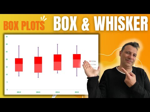 Box And Whisker Chart In Excel