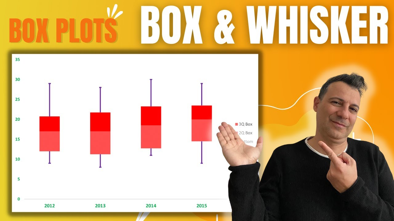 how to create a search box in excel 2013