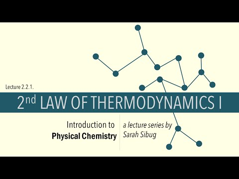 2.2.1. 2nd Law of Thermodynamics I