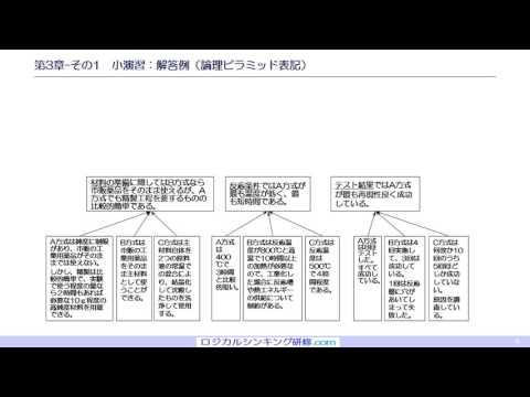 ロジカルシンキング 第3章 3) 演習問題解答例