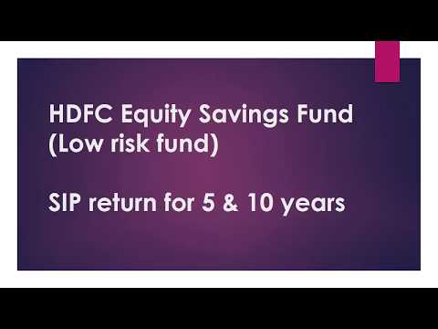 HDFC Equity Savings Fund | SIP Return for 5 & 10 Years | Best Mutual Funds India
