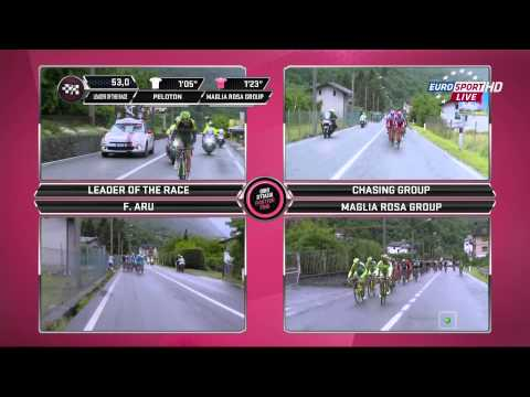 Giro d'Italia 2015 Full HD 1080p | Stage 16