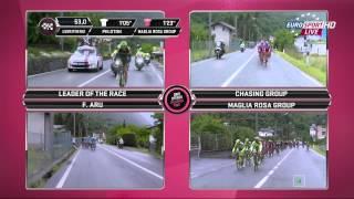 Gambar cover Giro d'Italia 2015 Full HD 1080p | Stage 16