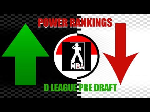 MBA Pre Draft Power Rankings- D-League