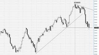 Аналитический обзор Фондового рынка с 03 02 14 по 07 02 14