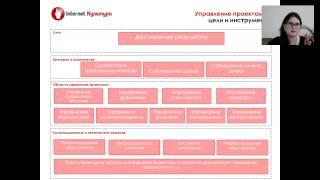 Пробные уроки от Internet Культура. Project Managment на примере разработки сайта.