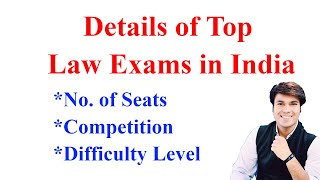 law exam 1 Study flashcards on law exam 1 at cramcom quickly memorize the terms, phrases and much more cramcom makes it easy to get the grade you want.