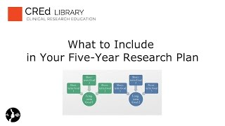 What to Include in Your Five-Year Research Plan: Advice and Examples