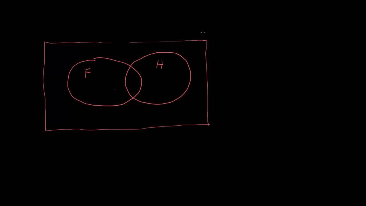 Venn diagram questions gmat vatozozdevelopment venn diagram questions gmat ccuart Images