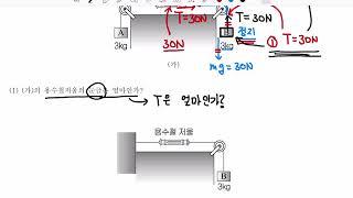 02. Peet 피트 기본반 Self문제 역학 04.힘…