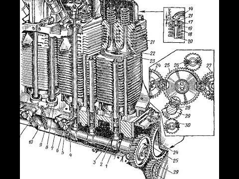 Видео по заявкам №4. Установка момента начала подачи топлива Д-144 (Т-40), Д-120(Т-25)