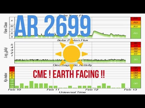 GSM- Earth Facing CME !!