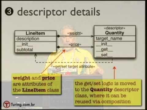 Encapsulation with descriptors