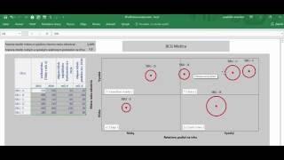 create a bcg matrix in excel portfliov analza bcg matica v exceli 12