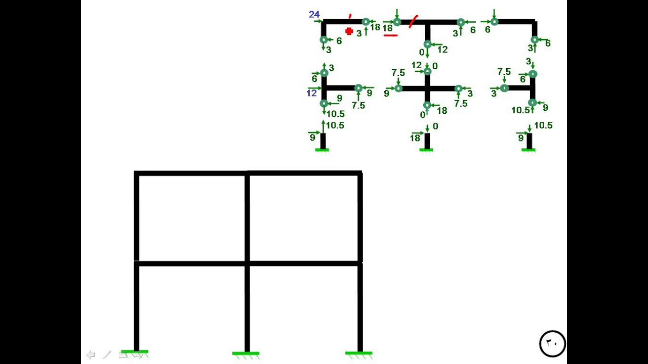 Approximate Methods Ofysis Of Tall Buildings Under