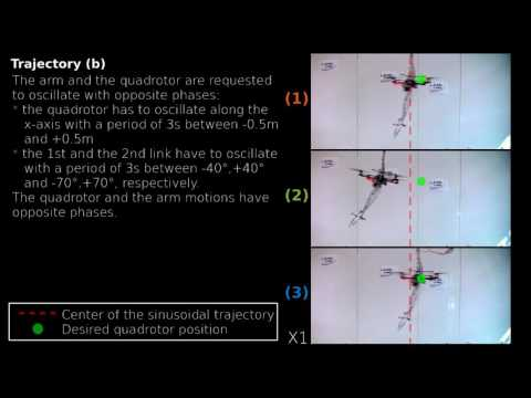 Dynamic Decentralized Control for Protocentric Aerial Manipulators