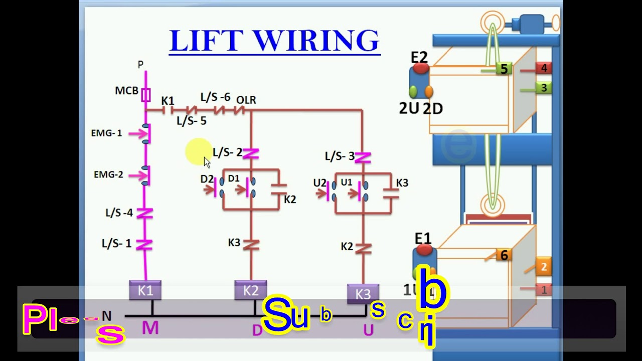 How to Lift wiring # how to lift operate # Circuit diagram lift # How to  Use Building Lift - YouTube | Hydraulic Lift Wiring Diagram |  | YouTube