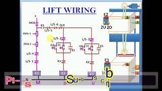 How to Lift wiring # how to lift operate # Circuit diagram lift # How to  Use Building Lift - YouTube | Hydraulic Elevator Schematic Control Diagram |  | YouTube