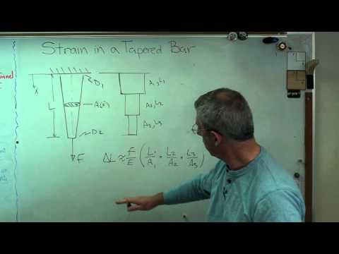 Strain in a Tapered Bar - Brain Waves.avi