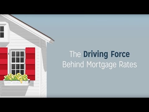 Understanding Mortgage Rates