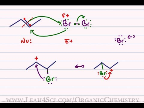 Halogenation Of Alkenes - Reaction Mechanism For Bromination And Chlorination