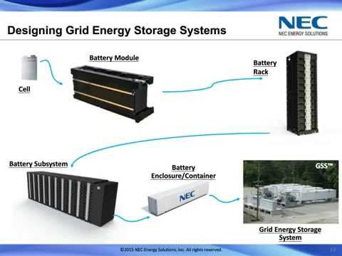 NEC Energy Solutions Webinar:  Using Controls To Optimize Grid Energy Storage Operating Cost