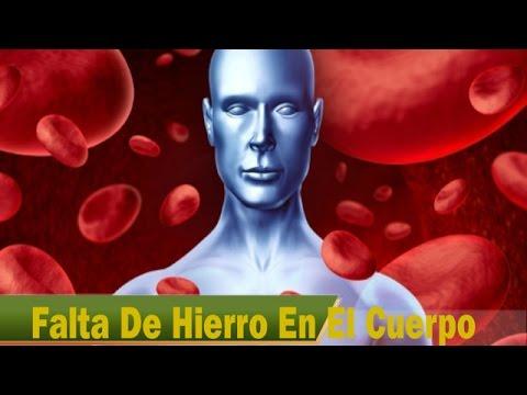 Falta De Hierro En El Cuerpo: Signos de la falta de hierro en el cuerpo