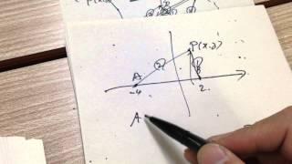 数Ⅱ 軌跡 2点からの比が2:1となる点Pの軌跡 アポロニウスの円