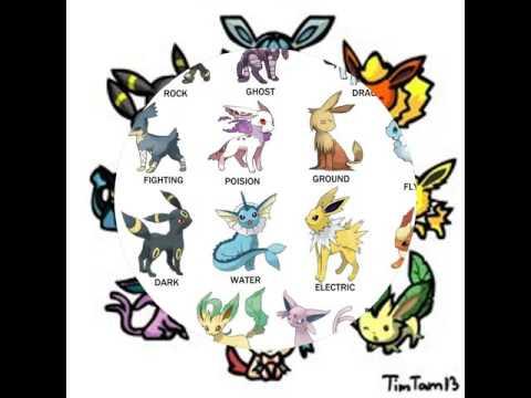 Pokeballs eevee evolutions  pokemon go pokedex also youtube rh