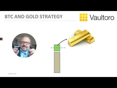 Bitcoin-Gold-Strategy For The Next Weeks - Market Overview 24 May 2019