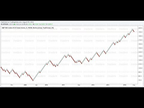 Eagles Eyes Chart Analysis | SP-500 Index Trader Reveals More Technical Trading Secrets
