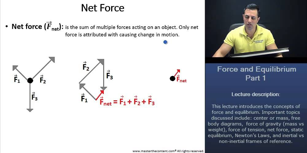 MCAT: Units of Force, Net Force, Balanced Forces (+ Worked ...